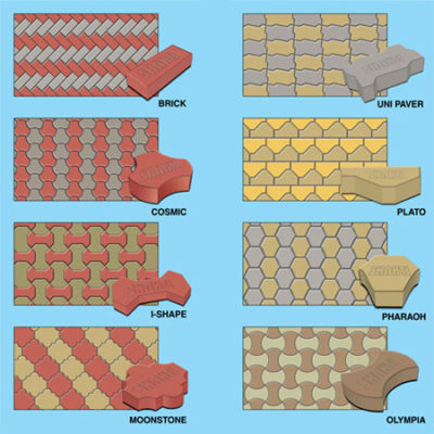 Paver Blocks & Interlocking Tiles in india
