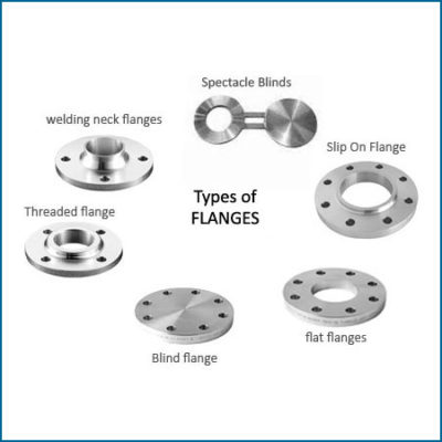Flanges in india